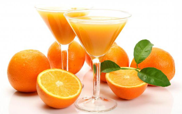Orange calorie useful properties