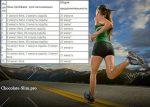 Сколько бегать в день чтобы похудеть – как правильно и сколько нужно бегать, чтобы похудеть, как начать с нуля, программа занятий с таблицей и другие нюансы + отзывы